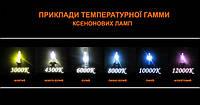 Что выбрать? Фары будущего: «ксенон», «галоген» или «светодиоды»?