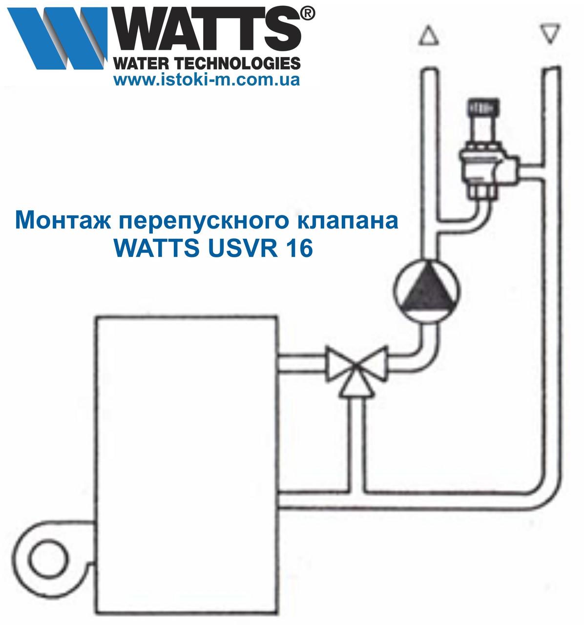 комплектующие для обвязки твердотопливного котла, комплектующие для автономной системы отопления, перепускной клапан