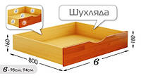Шуфляда підліжкова для ліжка Нота Дуэт