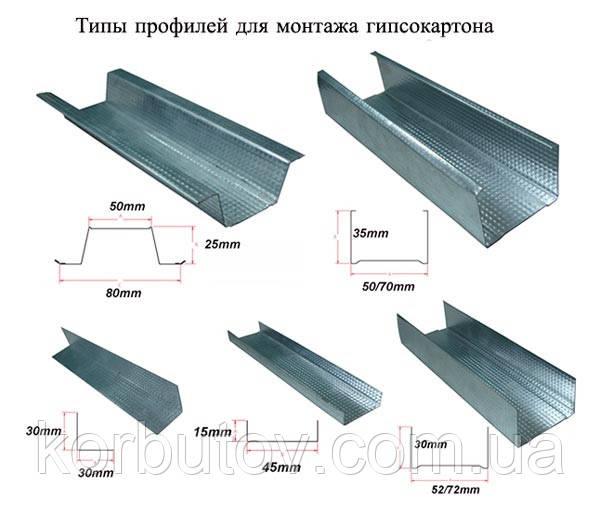 Профиль UW-100 (0,55 mm) (3м,4м) Украина