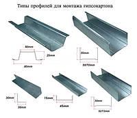 Профиль CW-75 (0,45 mm) (3м,4м) Украина, фото 1