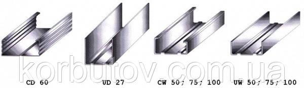 Профиль CW-75 (0,50 mm) (3м,4м)  Украина