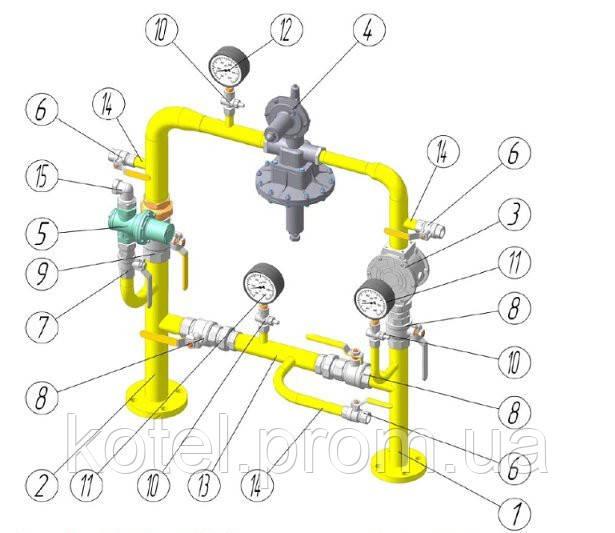 Шкафной газорегуляторный пункт ШРП-RP/011.01 - Украинская Энергопромышленная Группа в Киеве
