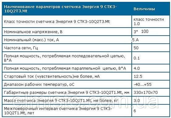 Технічні характеристики електролічильників СТК3-10Q2T3.Mt Телекарт-Прилад