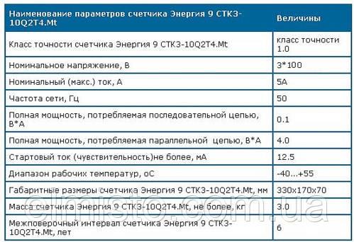 Технические характеристики электросчетчиков СТК3-10Q2T4.Mt Телекарт Прибор