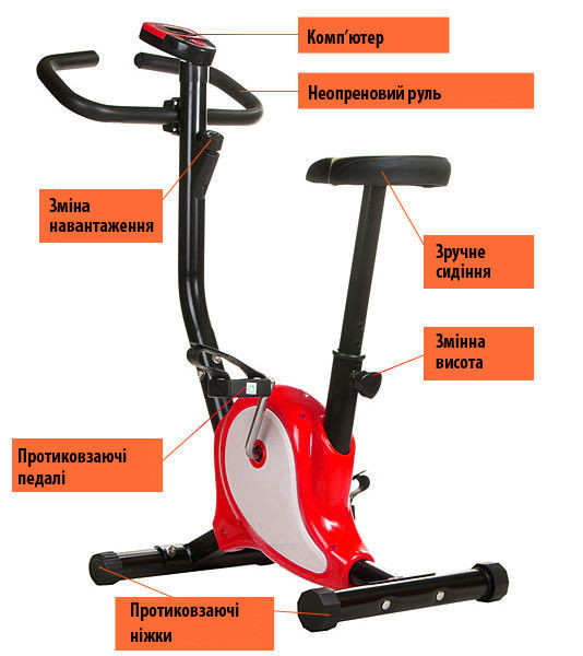 велотренажер для дома для похудения помогает
