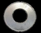 Стерилізатор банок, фото 4