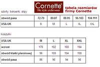 Размерная сетка польского бренда Cornette