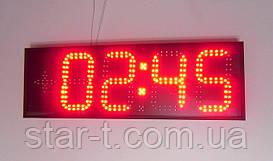 Часы термометр уличные супер яркие красные. Размер 750х250 мм.