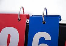 Табло для ведения счета красно-синий, фото 2