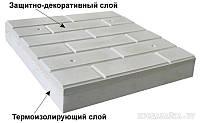 Теплые плитки 50х50, фото 1