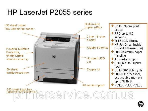 Возможности HP LaserJet P2055DN