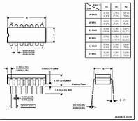 Операционный усилитель LM124J TI CERDIP14