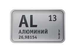 Почему меняются цены на алюминий ?