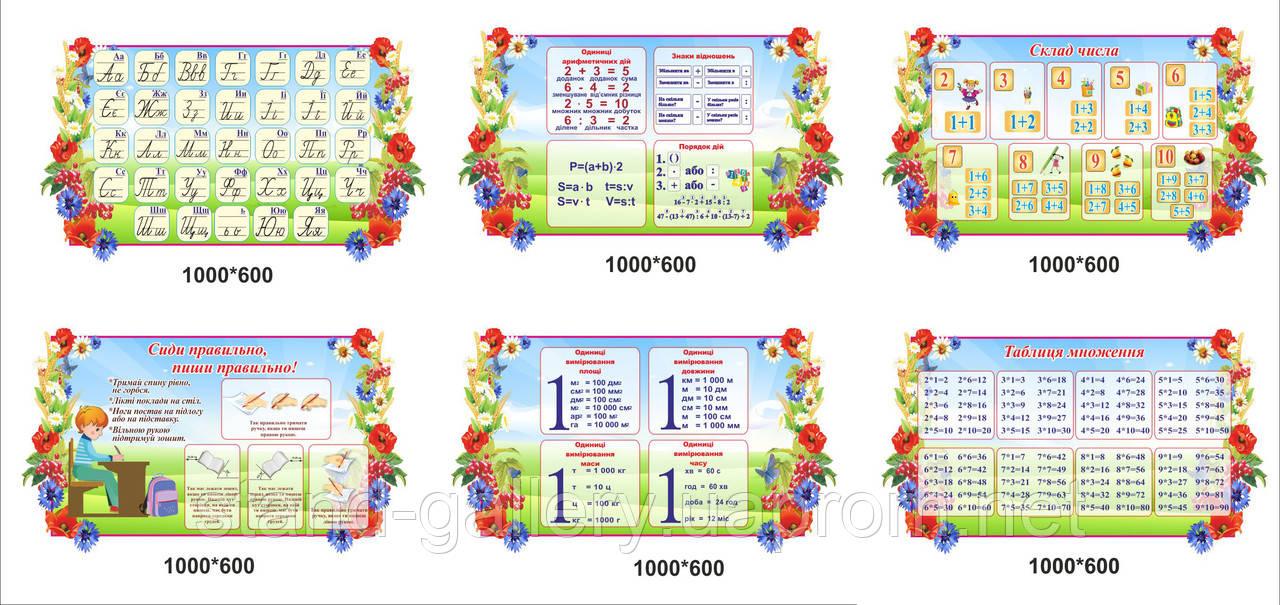 Стенди для початкових класів нуш в яскравому квітковому стилі, фото 1