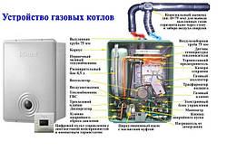 Качественные газовые котлы от «Климат-ОВК»