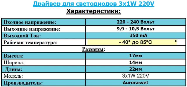 характеристики 3х1_220
