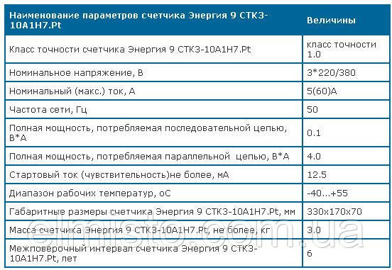 Лічильники електроенергії Енергія 9 СТК3-10A1H7.Pt