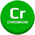 хром / chromium