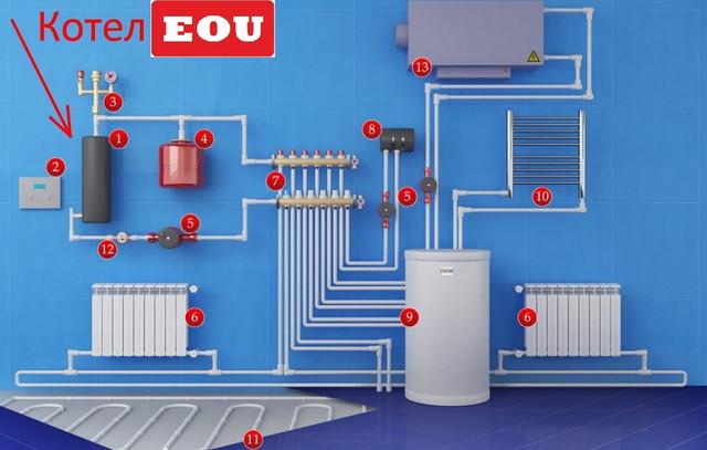 Общая схема монтажа электродного котла