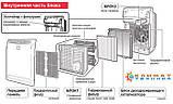 Очищувач повітря Daikin MC70L, фото 4