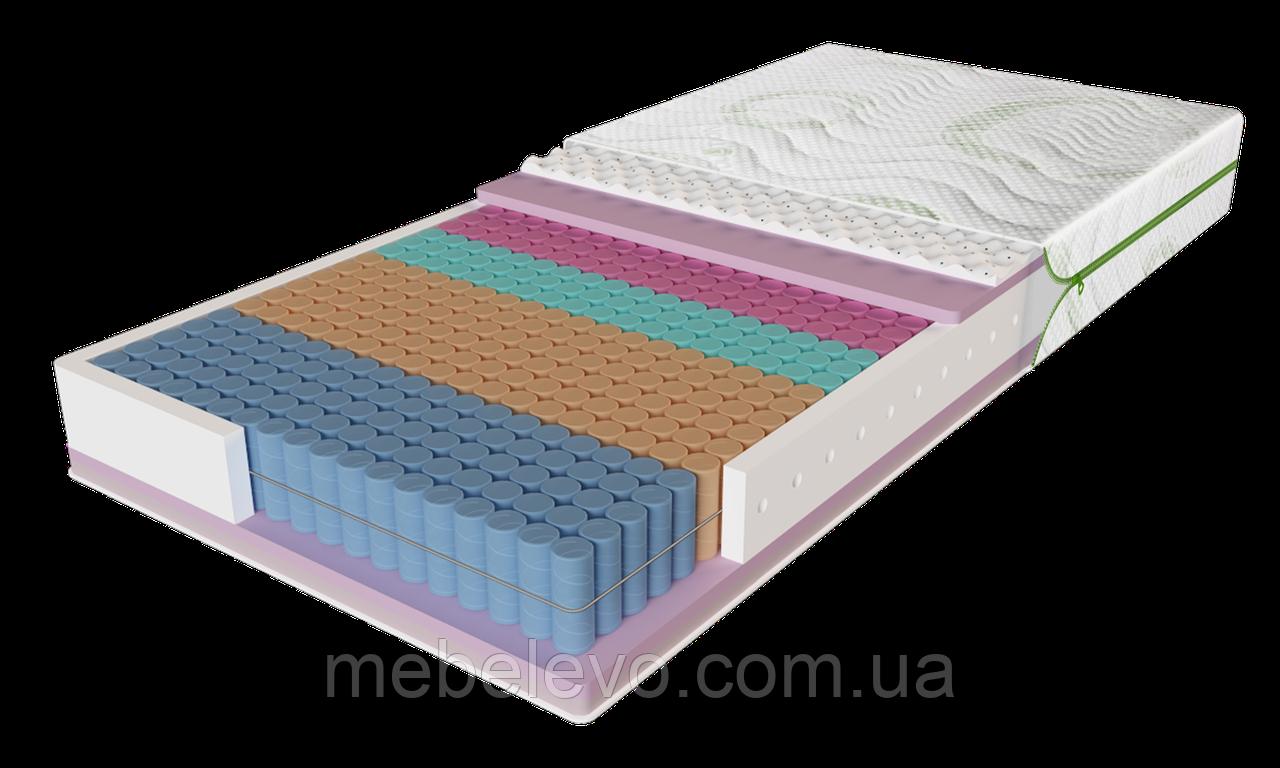 Матрас Relax Duo / Релакс Дуо ЕММ h21 Evolution 7 зон латекс + мемори независимые пружины 120кг