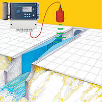 Расходомер открытый канал с ультразвуковым измерением  Канал РARSHALL-а