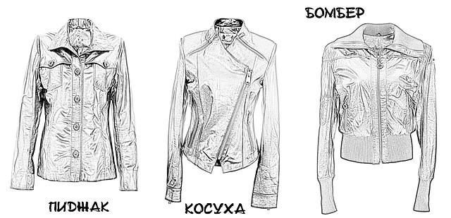 модели кожаных курток