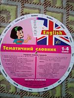 Англійська мова, тематичний словник 1-4 клас.