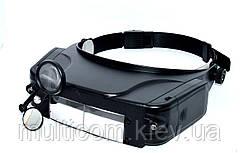 14-03-054. Лупа бинокуляр налобная, 2 линзы, пластик: 1,5х; 3х + монокуляр 8х, LED подсв., MG81007C