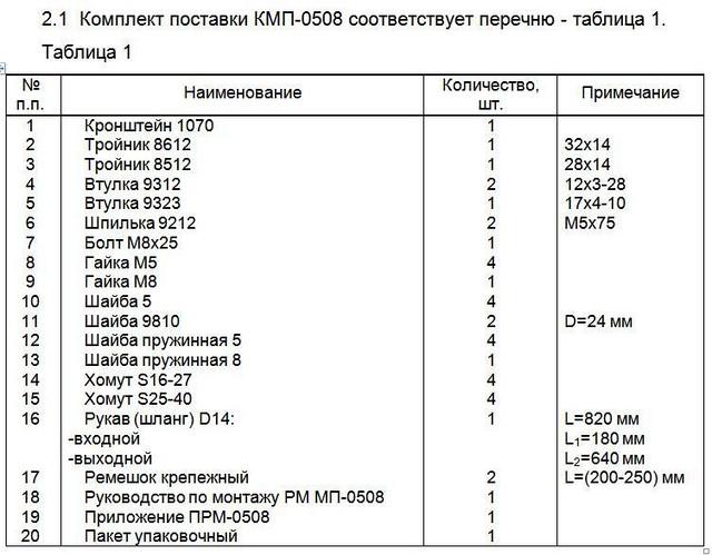 комплект монтажный подогревателя (№0508) ford