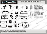 Fiat Albea 2002+ накладки на панель цвет темный шпон