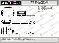 Fiat Bravo 2008+ накладки на панель под черный цвет