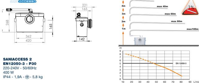 _канализационная установка_канализационная станция_канализационная насосная станция_кнс с измельчением_канализацимонная насосная станция с измельчением_канализация для дома_канализационная установка для унитаза_бытовая канализационная насосная станция для подключения унитаза_автоматическая канализационная насосная станция_кнс канализационные насосные станции_купить канализационную насосную станцию_sfa_канализационная насосная станция saniaccess 1_канализационная насосная станция бытовая_канализационная насосная станция принцип работы_канализационные насосные станции для дома_кнс украина_насос кнс_насос для унитаза с измельчителем_насос для унитаза в подвале_бесшумная канализационная насосная станция_бесшумный насос измельчитель для унитаза_кнс для дома_бесшумная кнс для принудительного отвода стоков)кнс с измельчением saniaccess 2_кнс для унитаза и умывальника saniaccess 2_насос-измельчитель для унитаза и умывальника_насосная станция для отвода стоков от унитаза и умывальника saniaccess 2