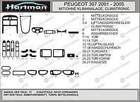 Peugeot 307 2001+ накладки на панель под желтый цвет