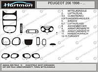 Peugeot 206 1998-2012 накладки на панель под черный цвет