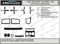 Fiat Ducato 1995-2006 гг. Накладки на панель (модель 2002-2006) Алюминий