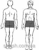 Лечение хронического простатита, аднексита
