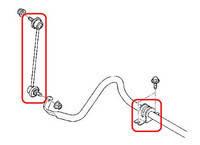 Элементы подвески стабилизатора