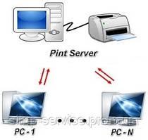 Установка / настройка / поддержка оргтехники / МФУ / сканера / принтера (сетевого доступа)