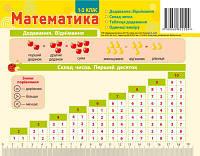 Картонная подсказка Зирка Математика 20*15 см для начальных классов