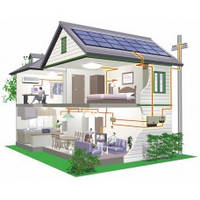 Сетевая солнечная станция 10 кВт, 380 В