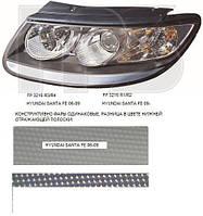 Фара правая механическая регулеровка на Hyundai Santa Fe, Хендай Санта Фе 06-09