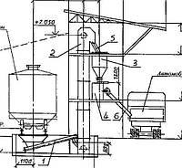 Производственные линии, перегрузка цемента из вагонов