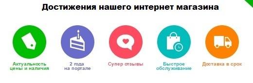 """Достижения интернет магазина """"Шоп и каталог"""""""