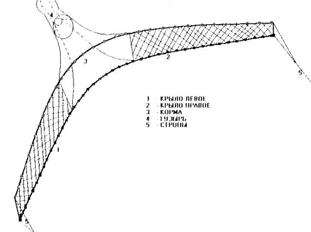 Изготовление бредня, невода, волока. - EuroStock