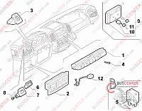 Блок кнопок центральной консоли (аварийка, противотуманка, кондиционер) Fiat Ducato 244 (2002-2006) 735338755 FAST FT81090