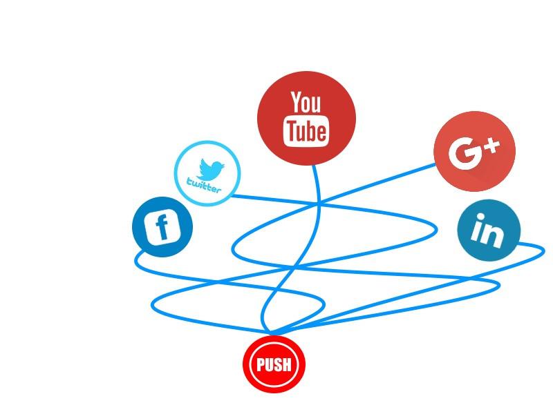 Разработка стратегии для продвижения в соцсетях