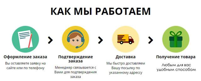 "Работа интернет магазина ""Шоп и каталог"""