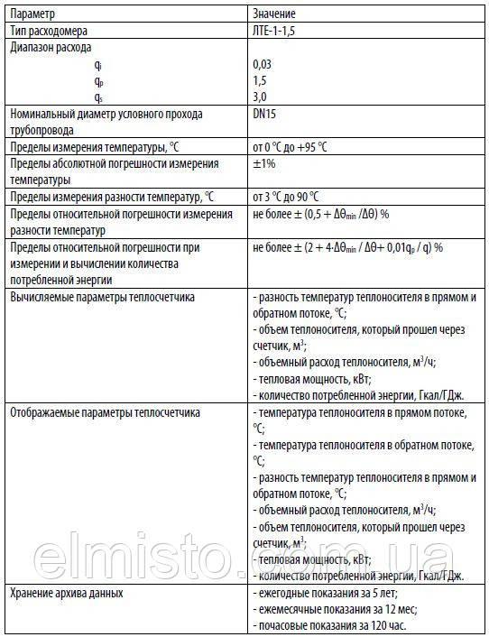 Технические характеристики харьковских счетчиков тепла ЛТЕ-1